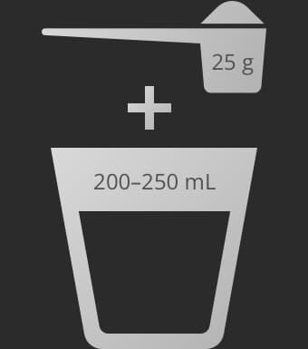 icon mix instructions