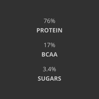 4ec1f7e501 100% Real Whey Protein 1000 g - Πρωτεΐνες
