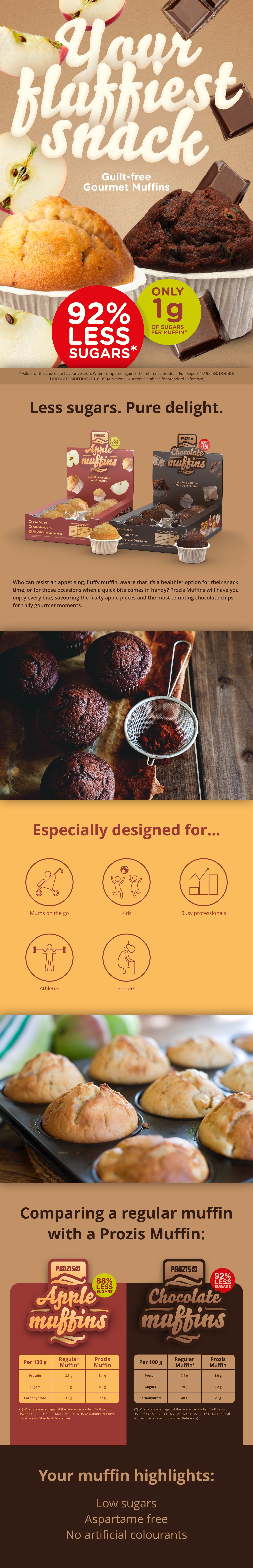 6 x Muffins - Low Sugars Muffins 60 g
