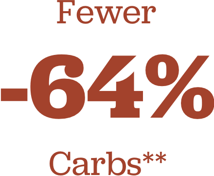 Fewer Carbs