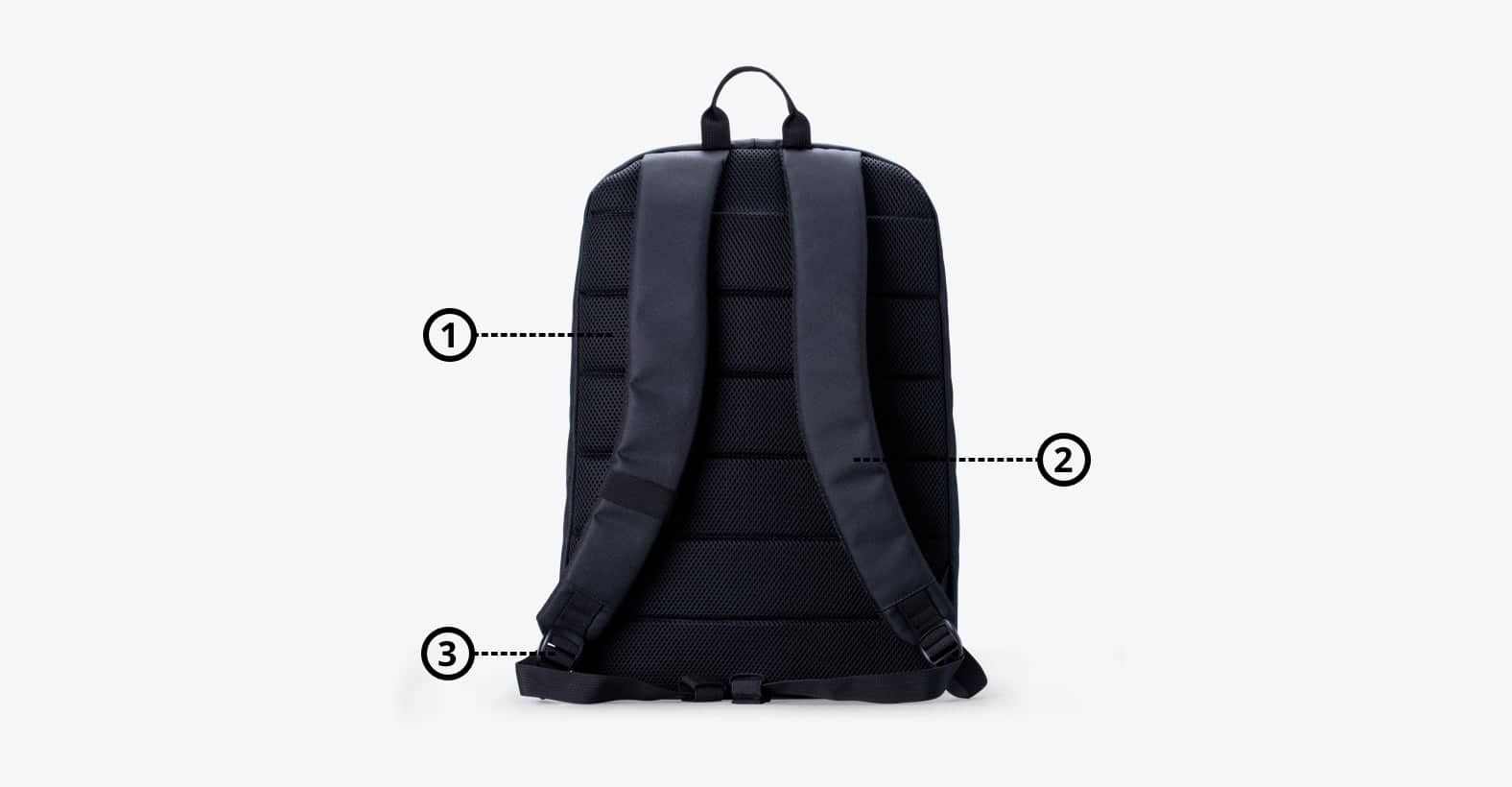 The Shifter Backpack